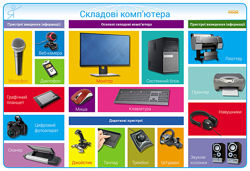 Інформатика комплект плакатів 2-4 класи  СD диск
