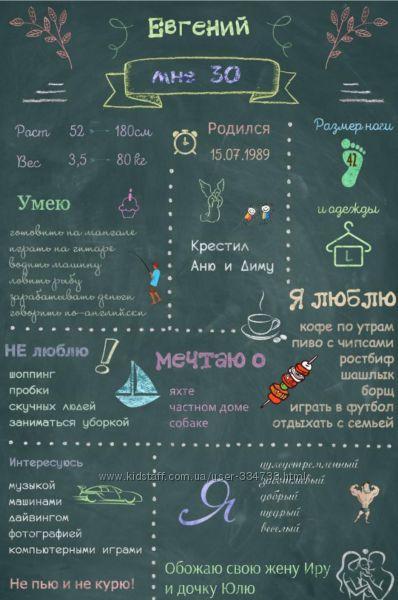 Постер ко дню рождения на любой возраст