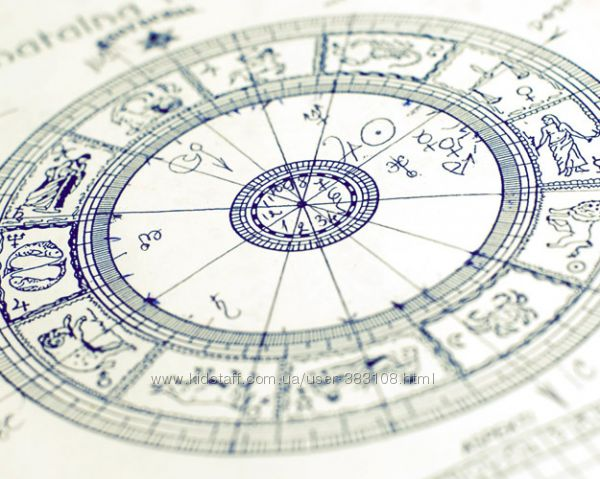 Персональный гороскоп на судьбу. Трактовка натальной карты Астропсихология
