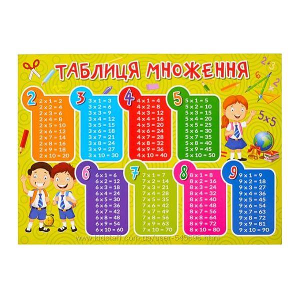 Плакат таблица умножения, размер 41,7на30 см