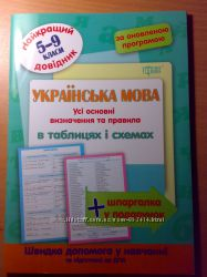 Українська мова в таблицях і схемах 5 - 9 класи