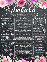 Постер достижений, плакат для детского Дня рождения