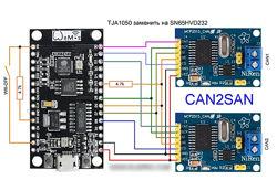 CAN2SAN CAN шлюз CAN мост esp8266 CAN Bridge