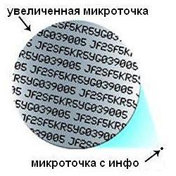 Противоугонная маркировка автомобилей DataDot Technology, в Киеве.